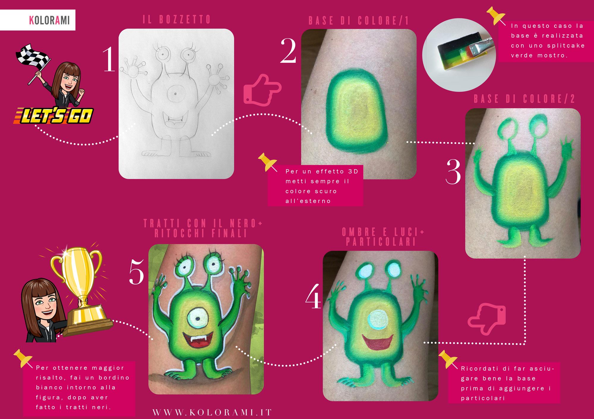 truccabimbi-per-bambini-semplici-10-idee-per-ottenere-in-pochi-passaggi-un-trucco-sorprendente